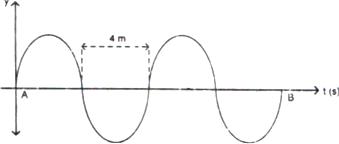 Pembahasan Soal UN IPA Soal Fisika SMP/MTS Tahun 2016