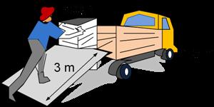 Pesawat Sederhana (Pengertian, Jenis, Contoh, Soal, Pembahasan)
